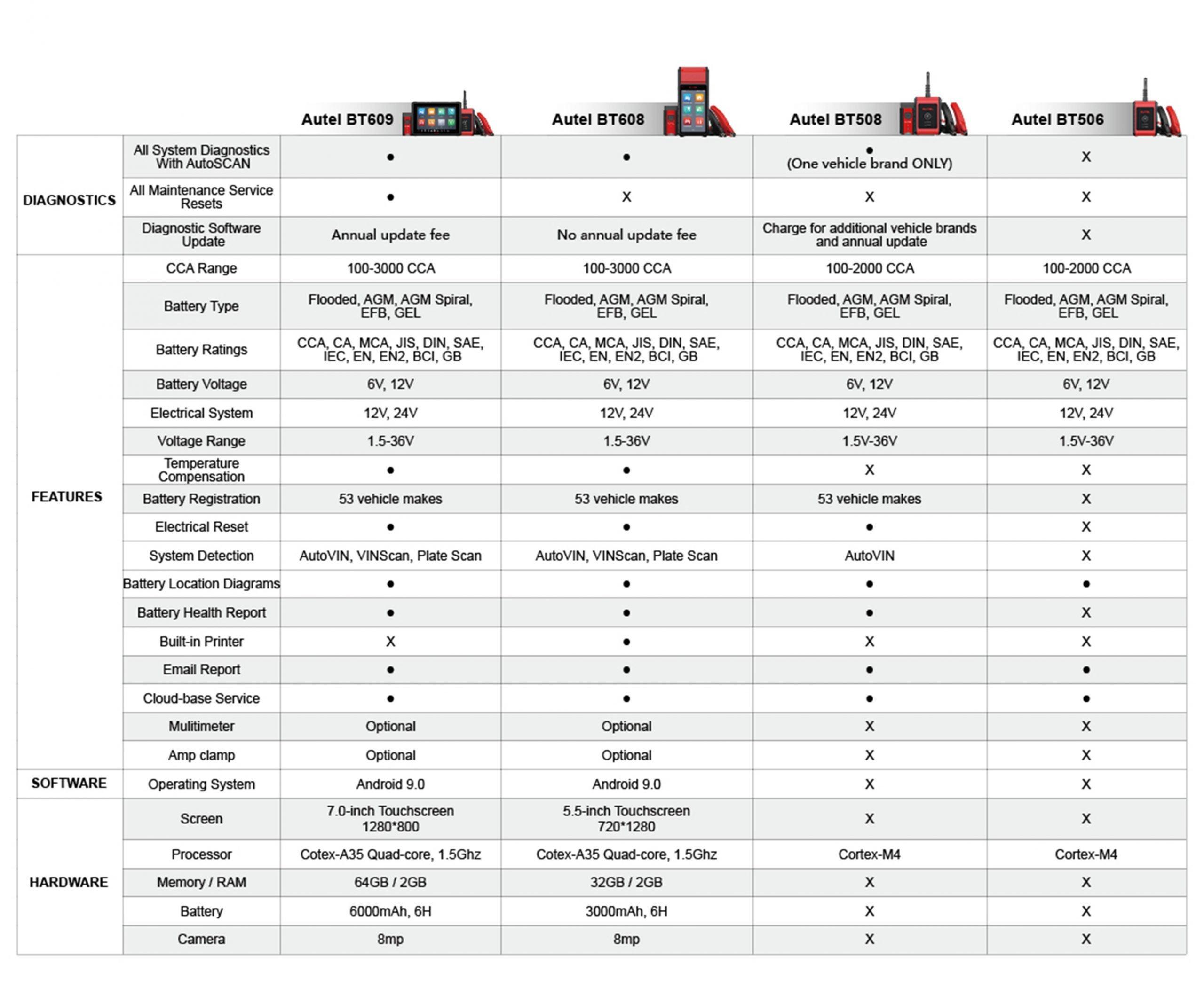 maxibas-comparison